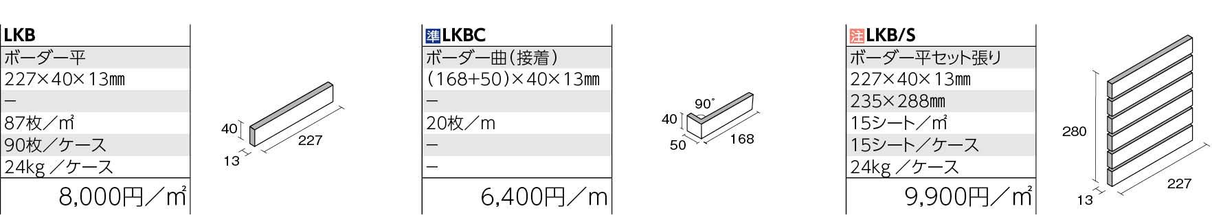 LKボーダー 形状図
