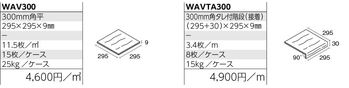 ウェイビック 形状図