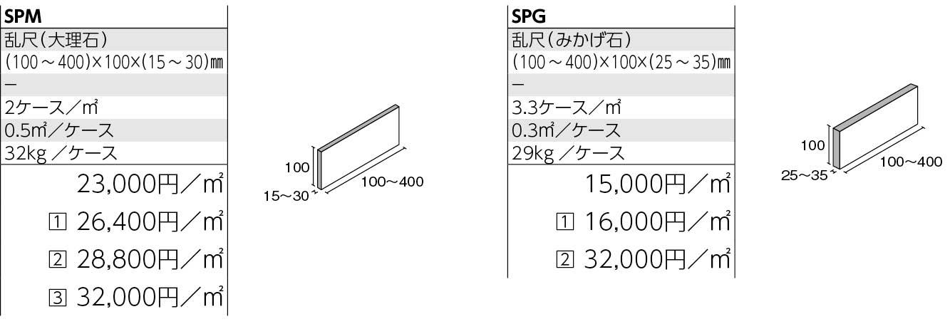 スプリット 形状図