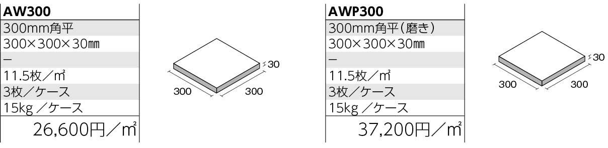 琉球石灰岩 形状図