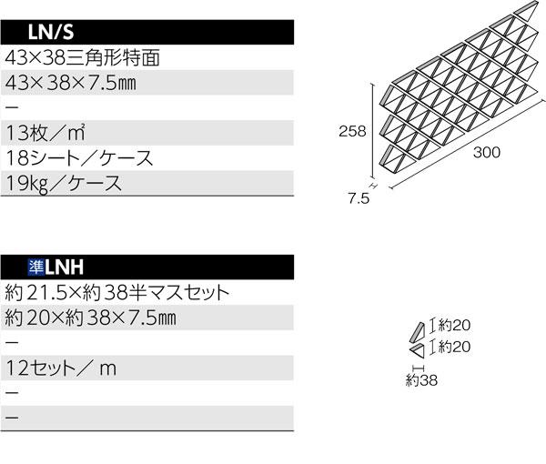 リノ 形状図