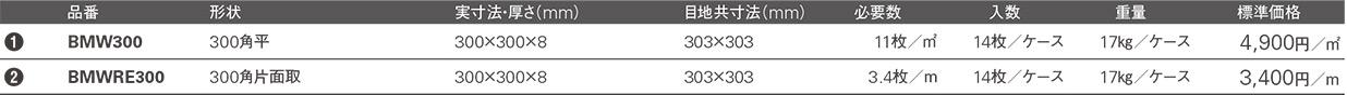 ブライト&マット of ホワイト300価格表