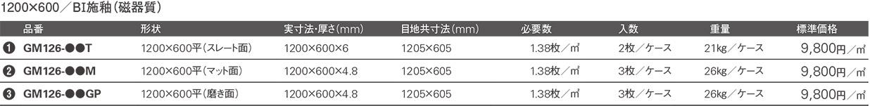 グラムール価格表