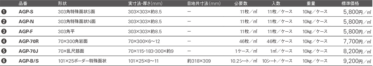 エージープラス価格表